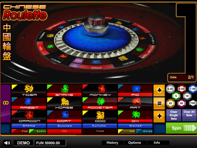 roulette online game real money